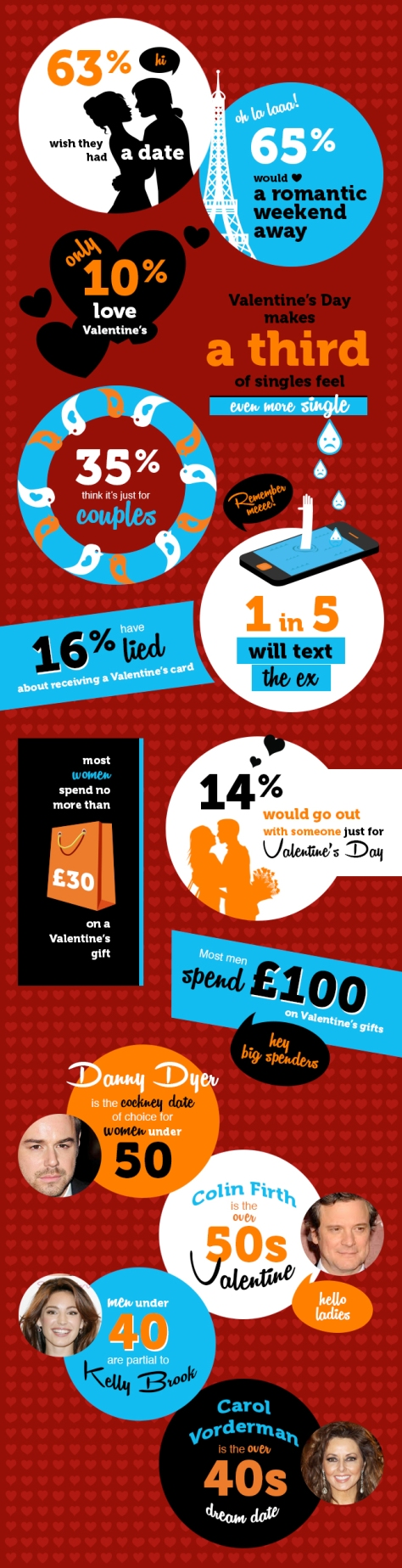 Smooch Valentine's Survey Infographic