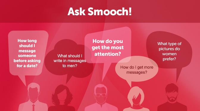 Smooch free online dating